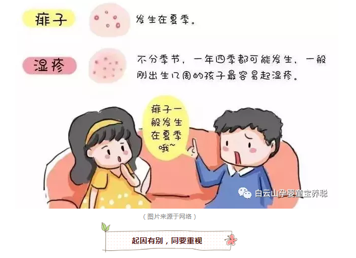 【宝养聪分享】如何区分湿疹和痱子?